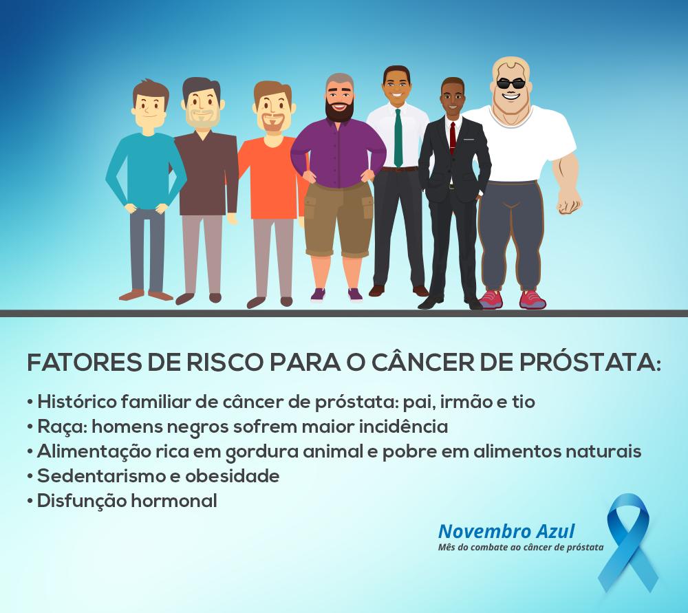 Cancer de prostata novembro azul, Cancer de prostata mitos e verdades